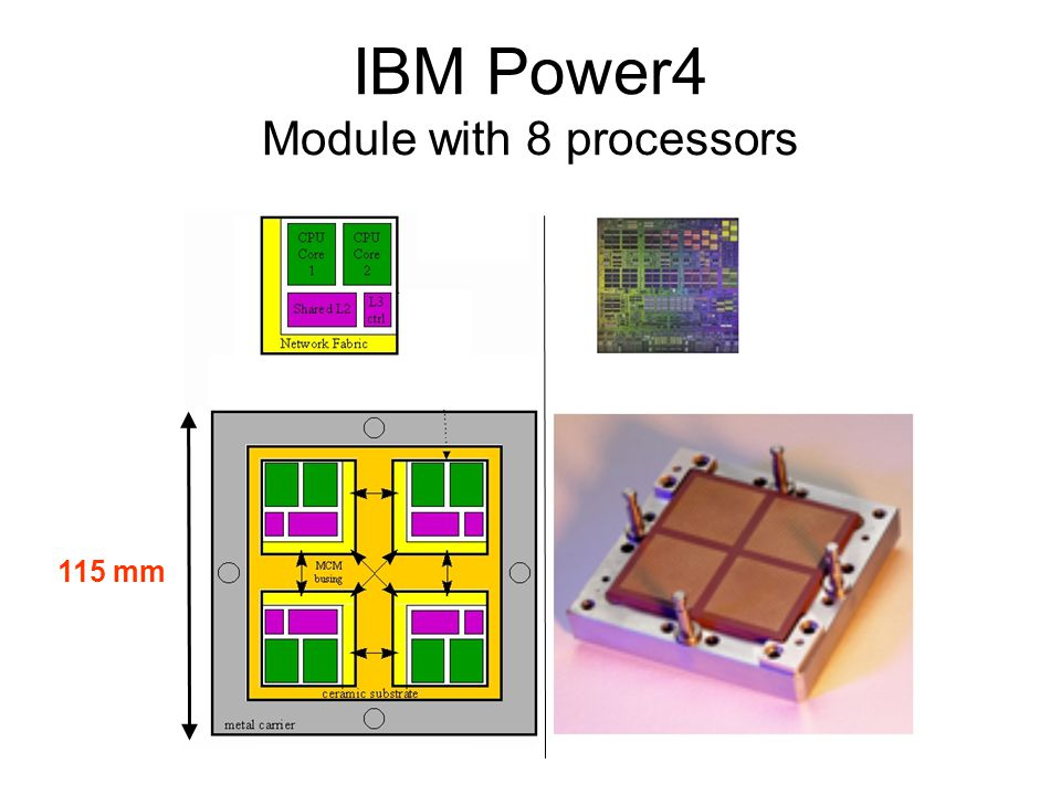 IBM Power4 Module with 8 processors