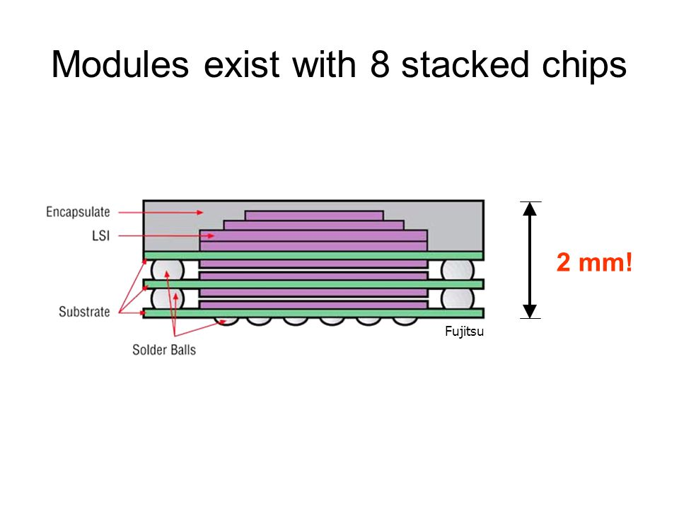 Modules exist with 8 stacked chips