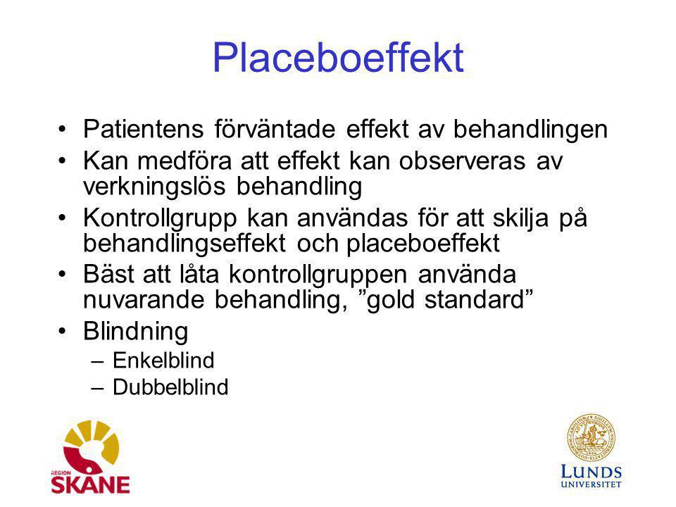 Placeboeffekt Patientens förväntade effekt av behandlingen