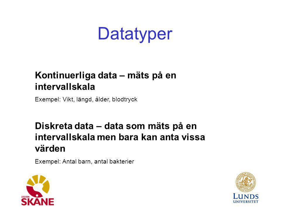 Datatyper Kontinuerliga data – mäts på en intervallskala