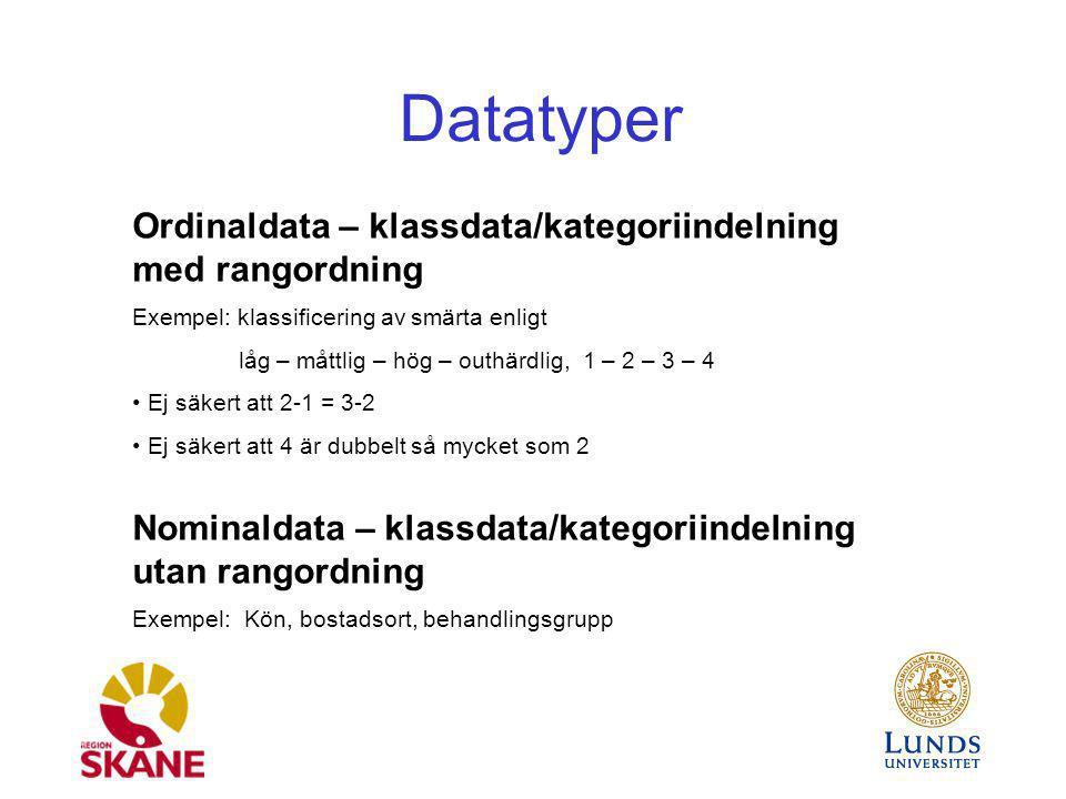 Datatyper Ordinaldata – klassdata/kategoriindelning med rangordning