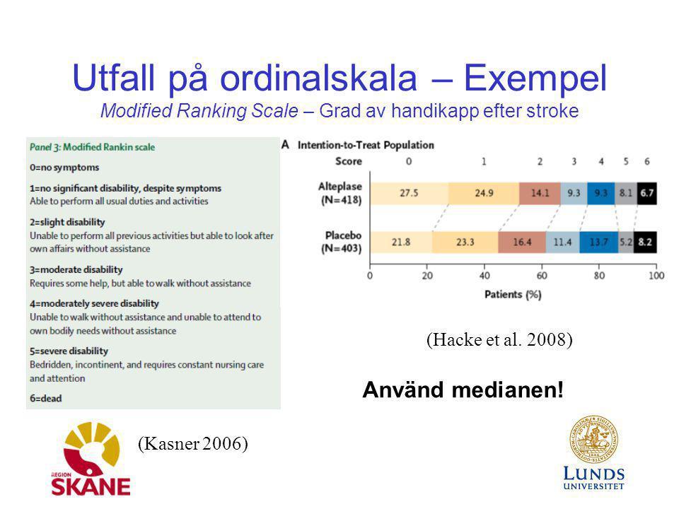 Utfall på ordinalskala – Exempel Modified Ranking Scale – Grad av handikapp efter stroke