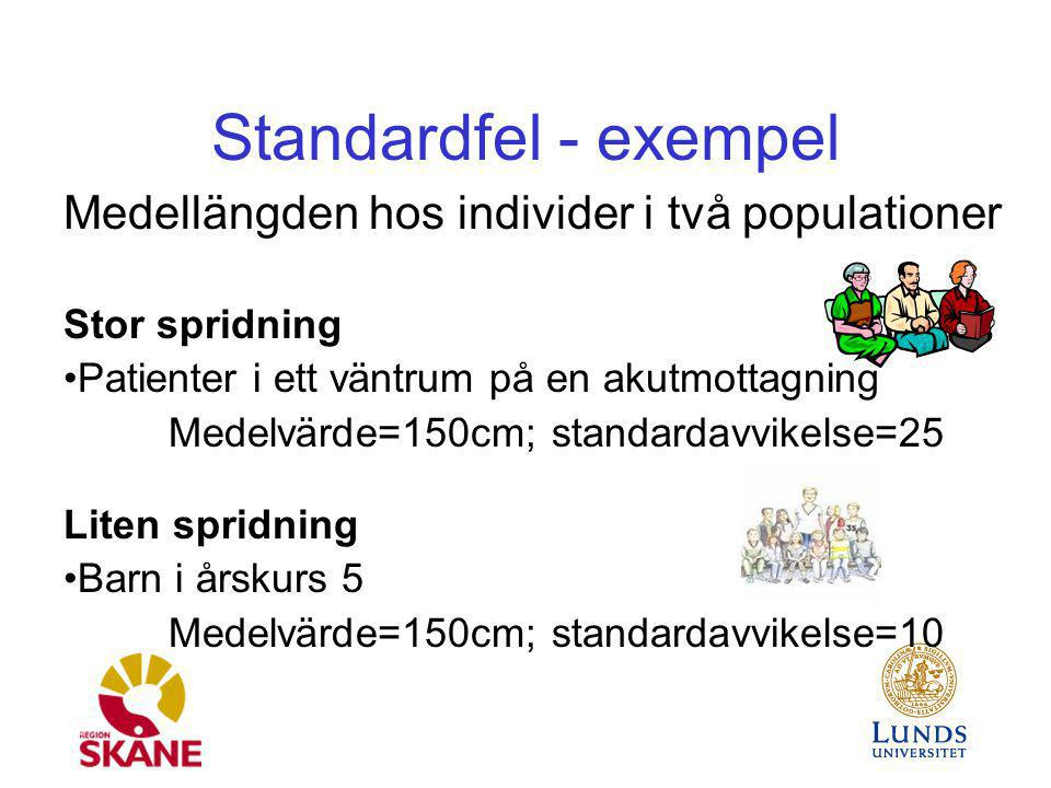 Standardfel - exempel Medellängden hos individer i två populationer