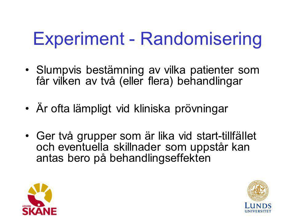 Experiment - Randomisering