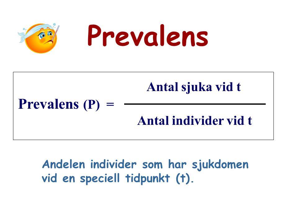 Prevalens Prevalens (P) = Antal sjuka vid t Antal individer vid t