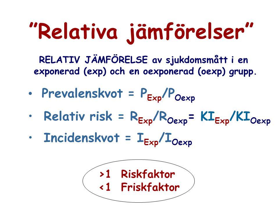 Relativa jämförelser