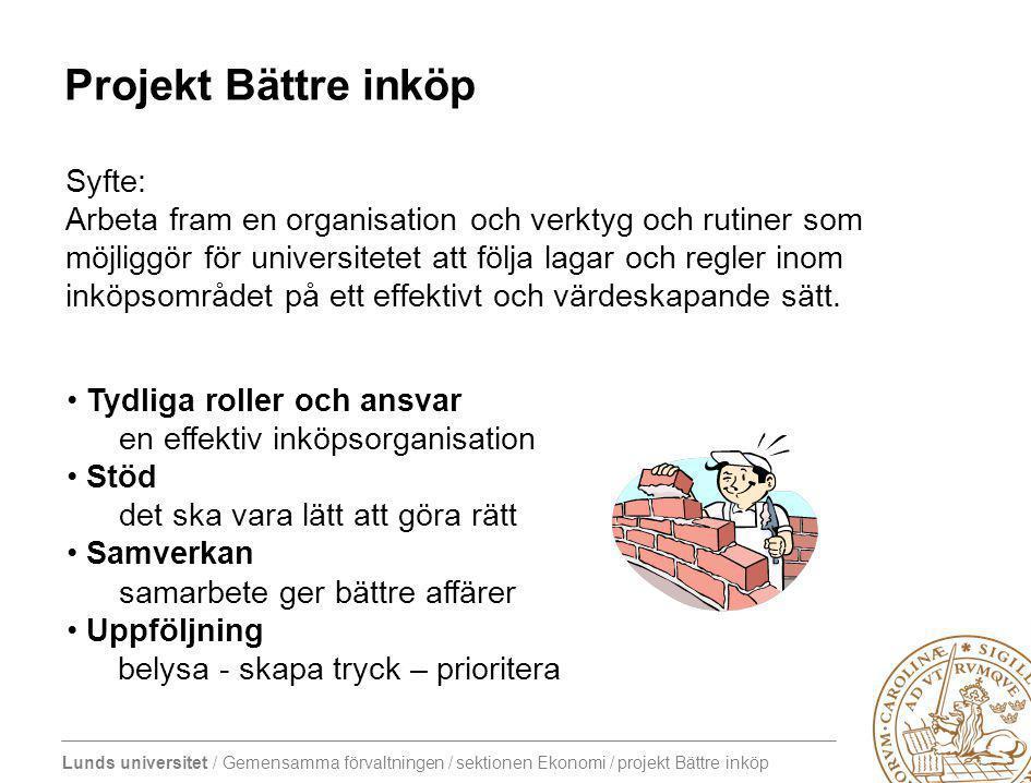 Projekt Bättre inköp Syfte: