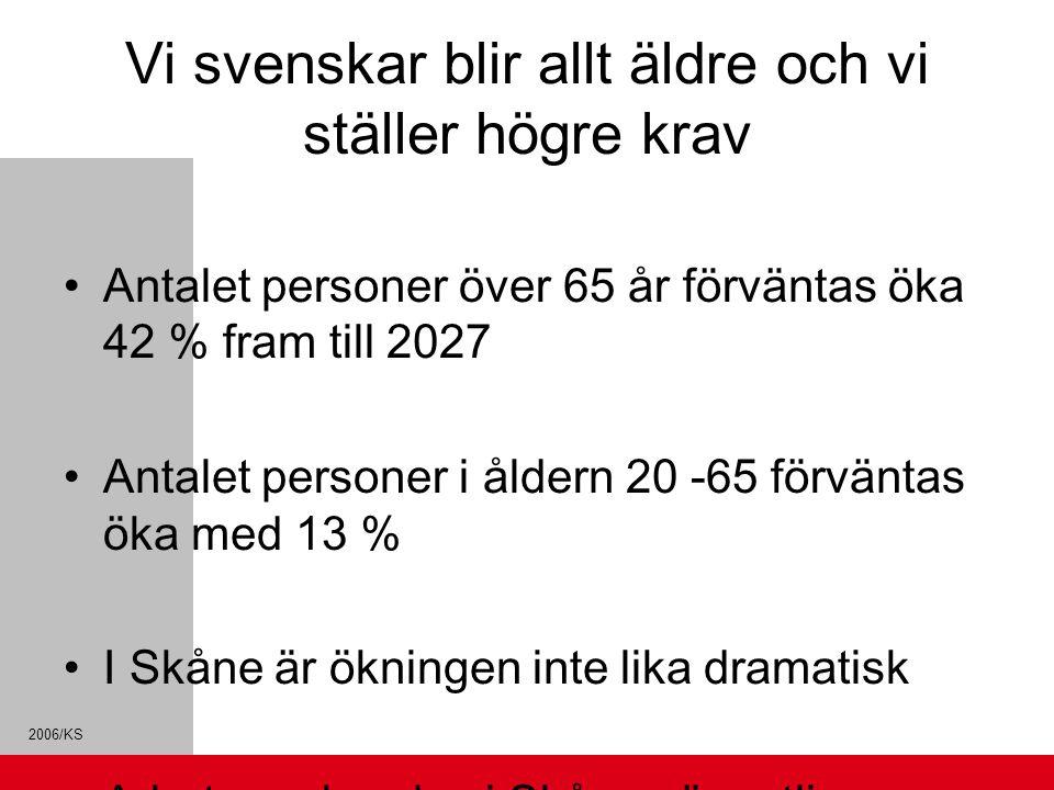 Vi svenskar blir allt äldre och vi ställer högre krav
