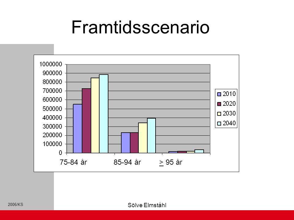 Framtidsscenario 75-84 år 85-94 år > 95 år Sölve Elmståhl