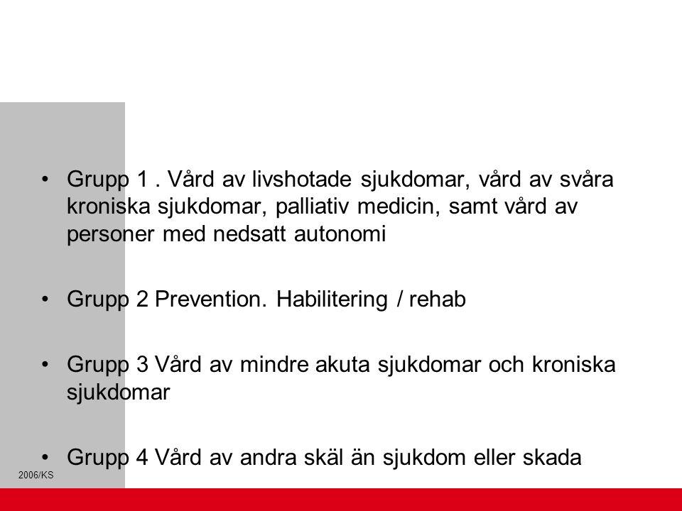 Grupp 1 . Vård av livshotade sjukdomar, vård av svåra kroniska sjukdomar, palliativ medicin, samt vård av personer med nedsatt autonomi