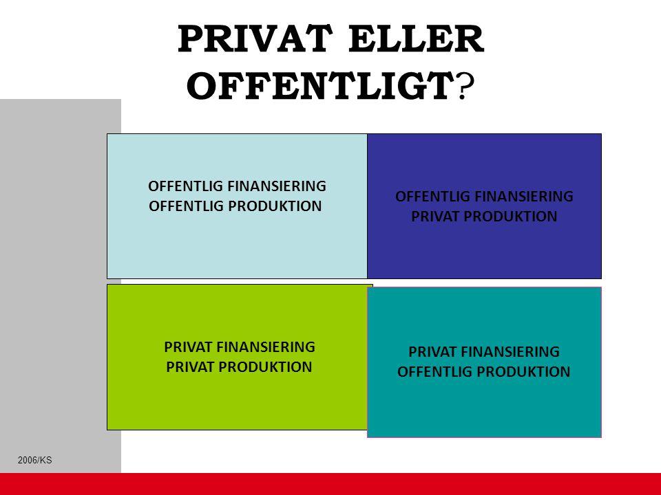 PRIVAT ELLER OFFENTLIGT