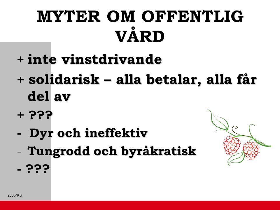 MYTER OM OFFENTLIG VÅRD