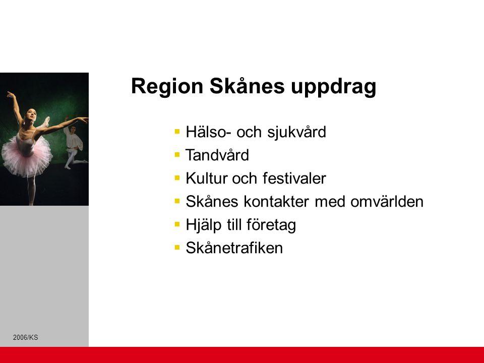 Region Skånes uppdrag Hälso- och sjukvård Tandvård