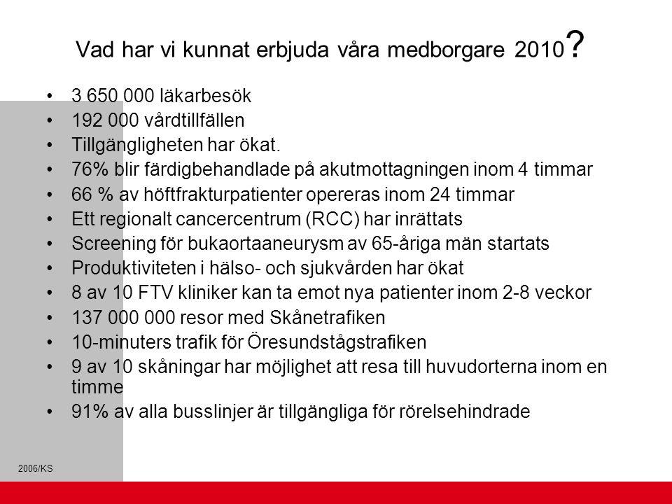 Vad har vi kunnat erbjuda våra medborgare 2010