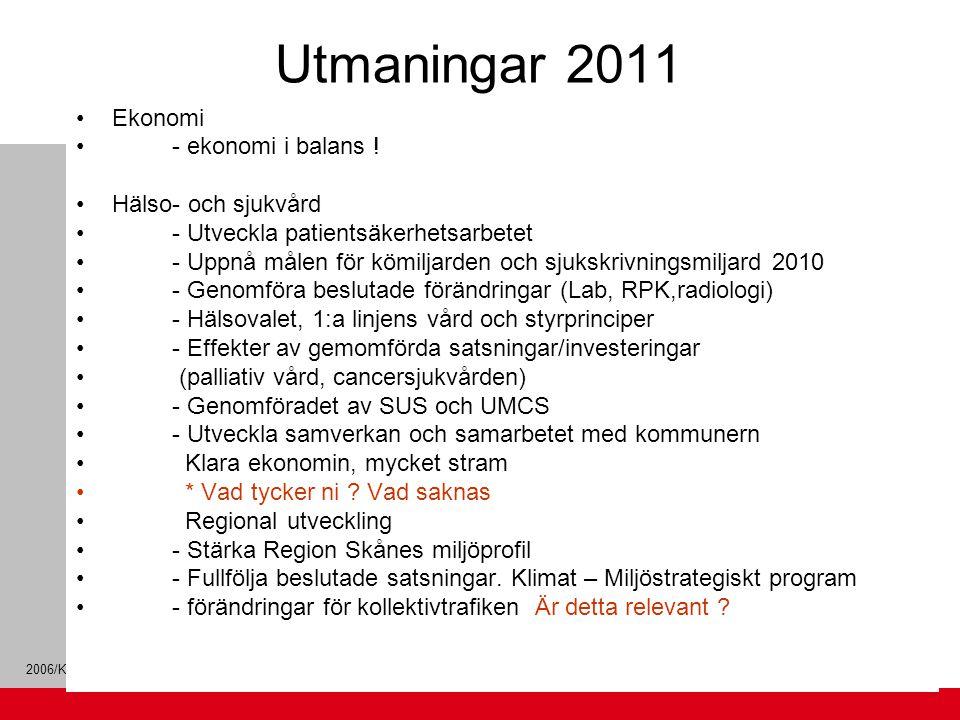 Utmaningar 2011 Ekonomi - ekonomi i balans ! Hälso- och sjukvård