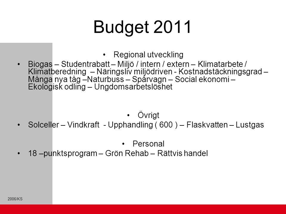 Budget 2011 Regional utveckling
