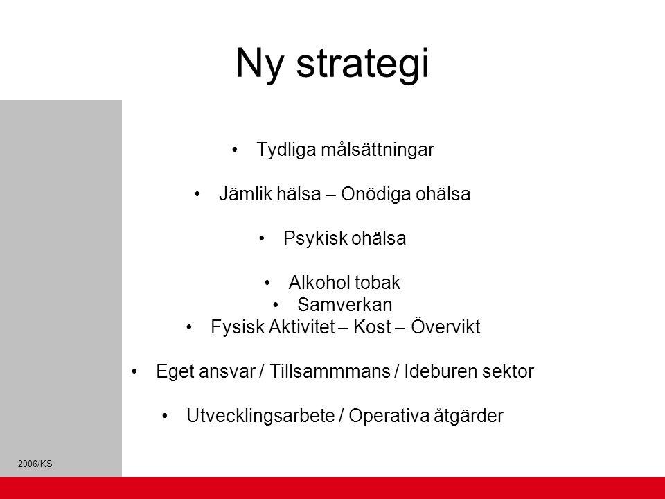Ny strategi Tydliga målsättningar Jämlik hälsa – Onödiga ohälsa