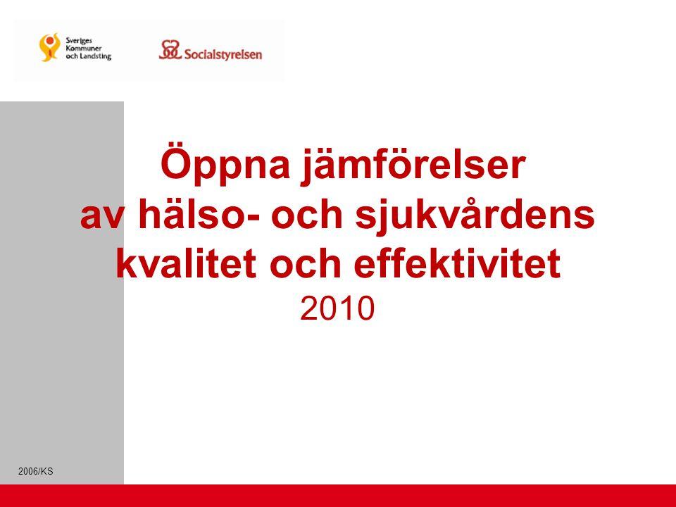 Öppna jämförelser av hälso- och sjukvårdens kvalitet och effektivitet 2010