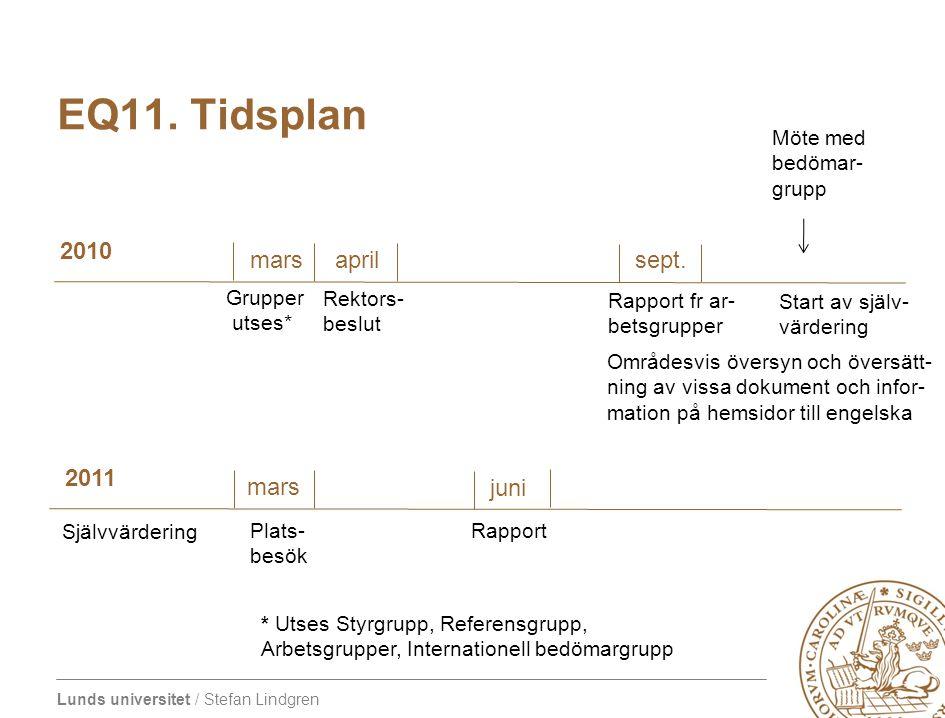 EQ11. Tidsplan 2010 mars april sept. 2011 mars juni Möte med bedömar-