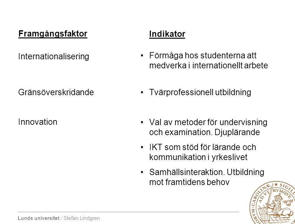 Framgångsfaktor Indikator. Internationalisering Gränsöverskridande Innovation Förmåga hos studenterna att medverka i internationellt arbete.