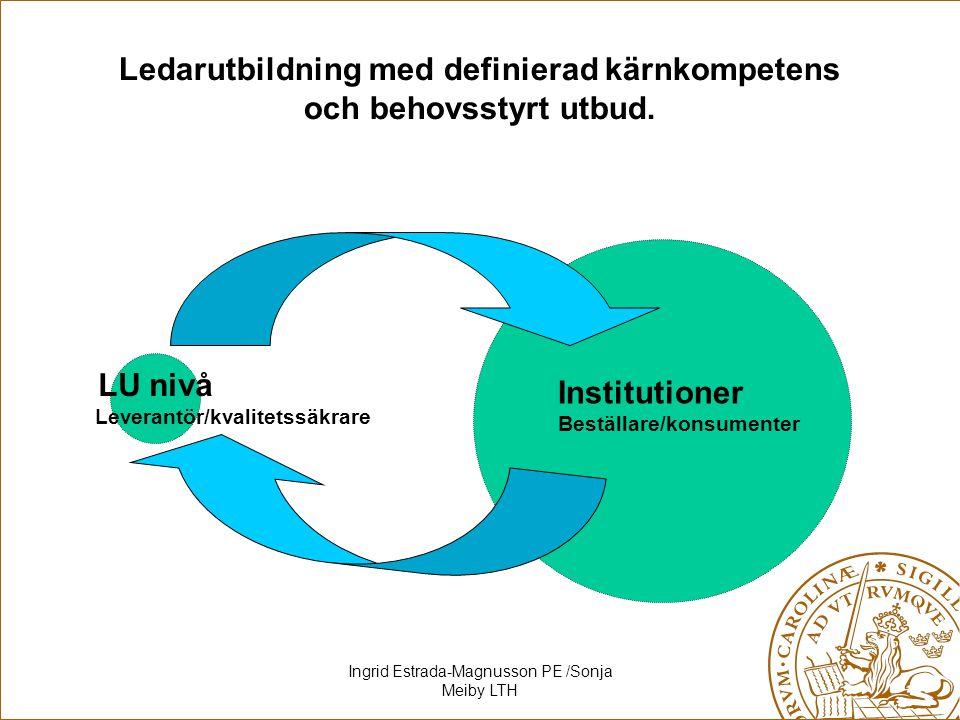 Ledarutbildning med definierad kärnkompetens och behovsstyrt utbud.