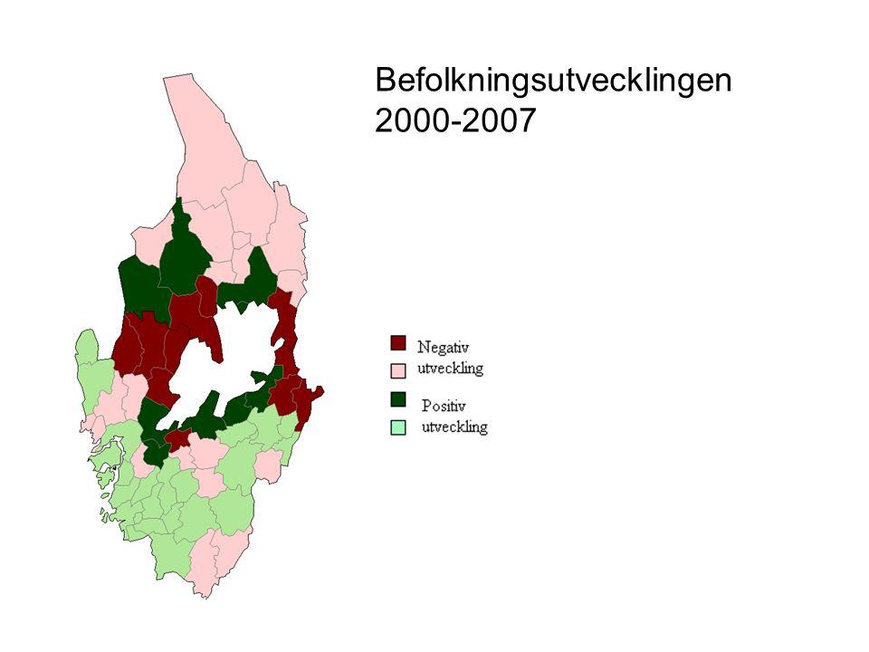Befolkningsutvecklingen 2000-2007