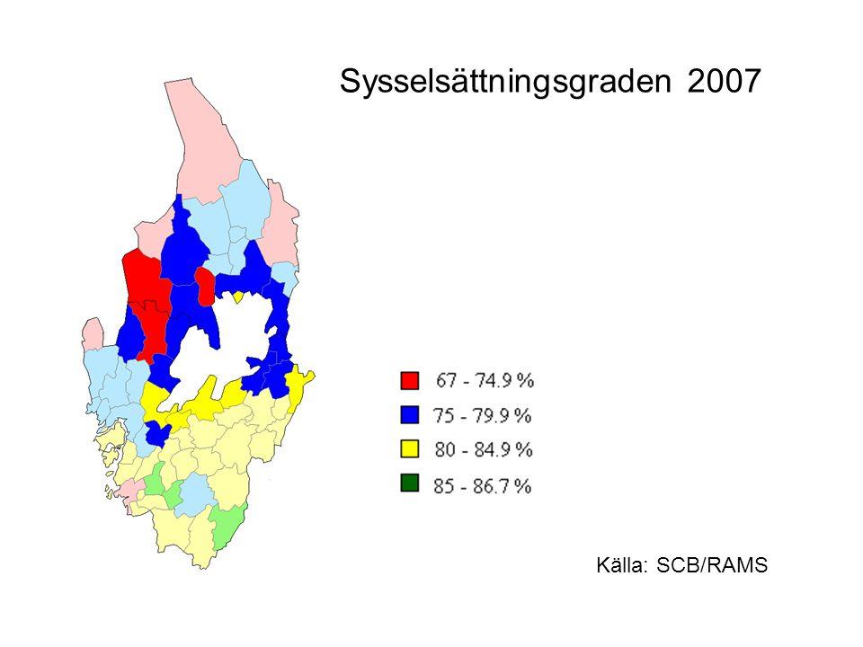 Sysselsättningsgraden 2007