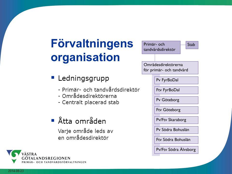 Förvaltningens organisation