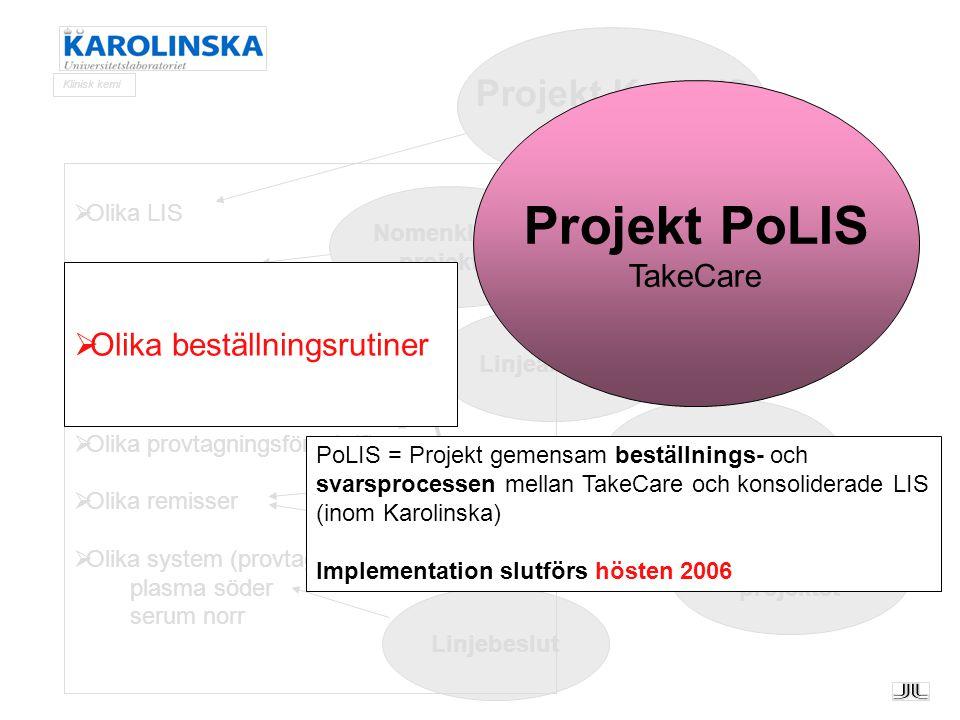 Projekt PoLIS Projekt KemLIS TakeCare Olika beställningsrutiner