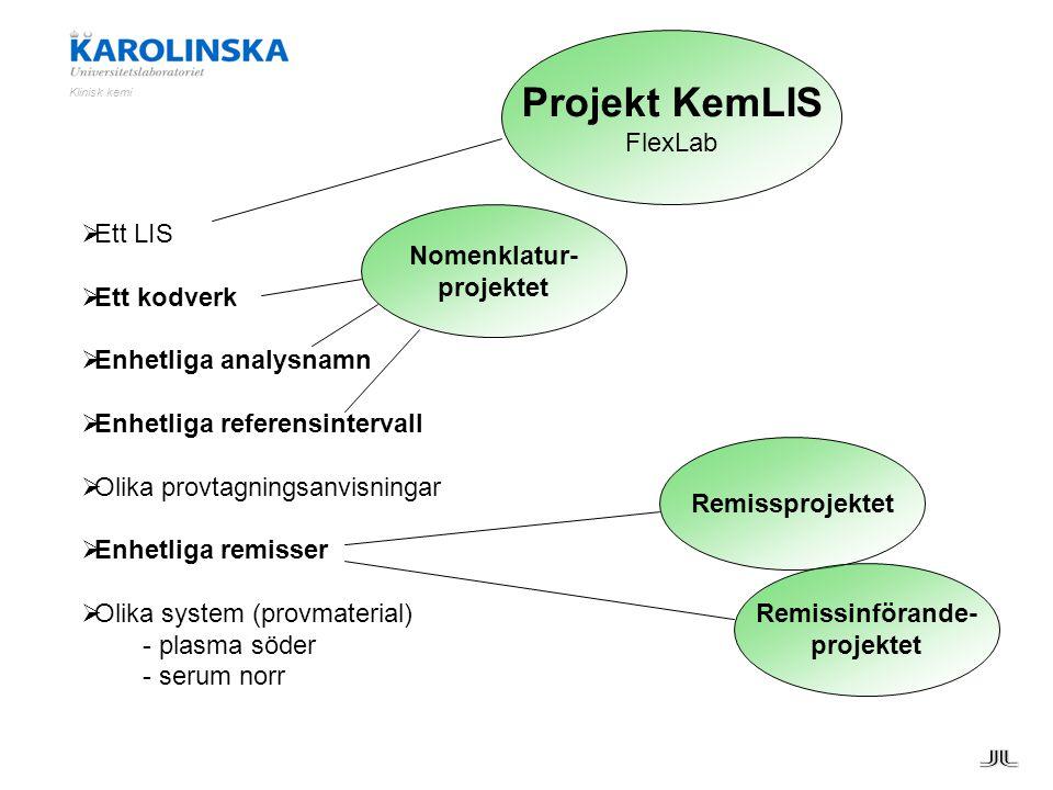 Projekt KemLIS FlexLab Ett LIS Nomenklatur- Ett kodverk projektet