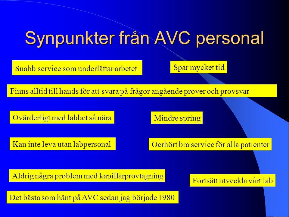 Synpunkter från AVC personal