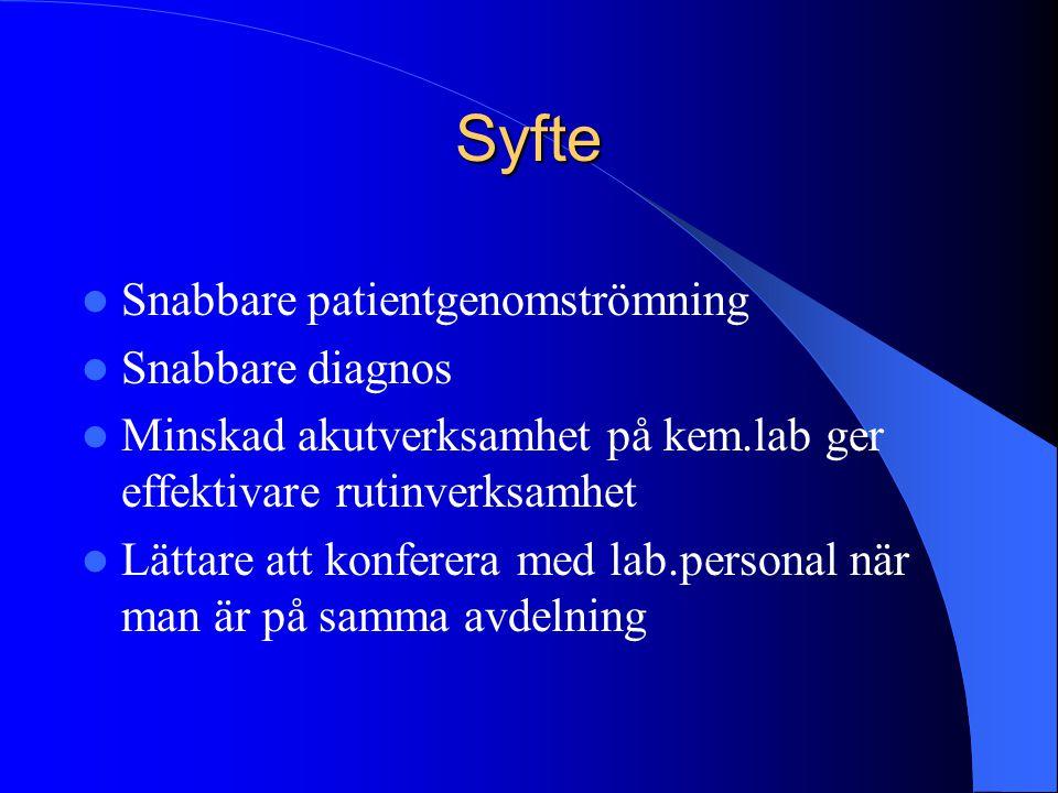 Syfte Snabbare patientgenomströmning Snabbare diagnos