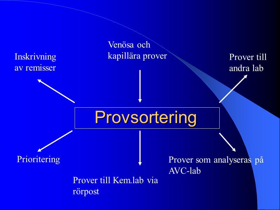 Provsortering Venösa och kapillära prover Inskrivning av remisser