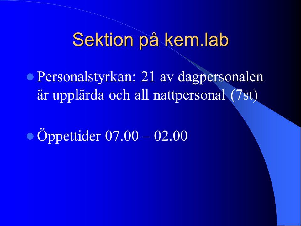 Sektion på kem.lab Personalstyrkan: 21 av dagpersonalen är upplärda och all nattpersonal (7st) Öppettider 07.00 – 02.00.