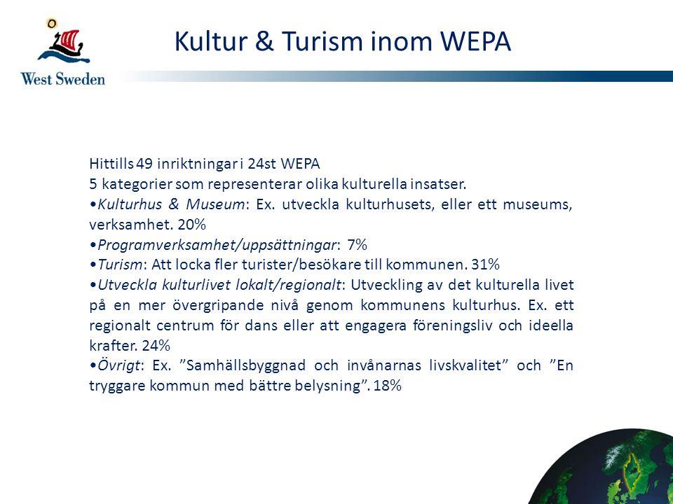 Kultur & Turism inom WEPA