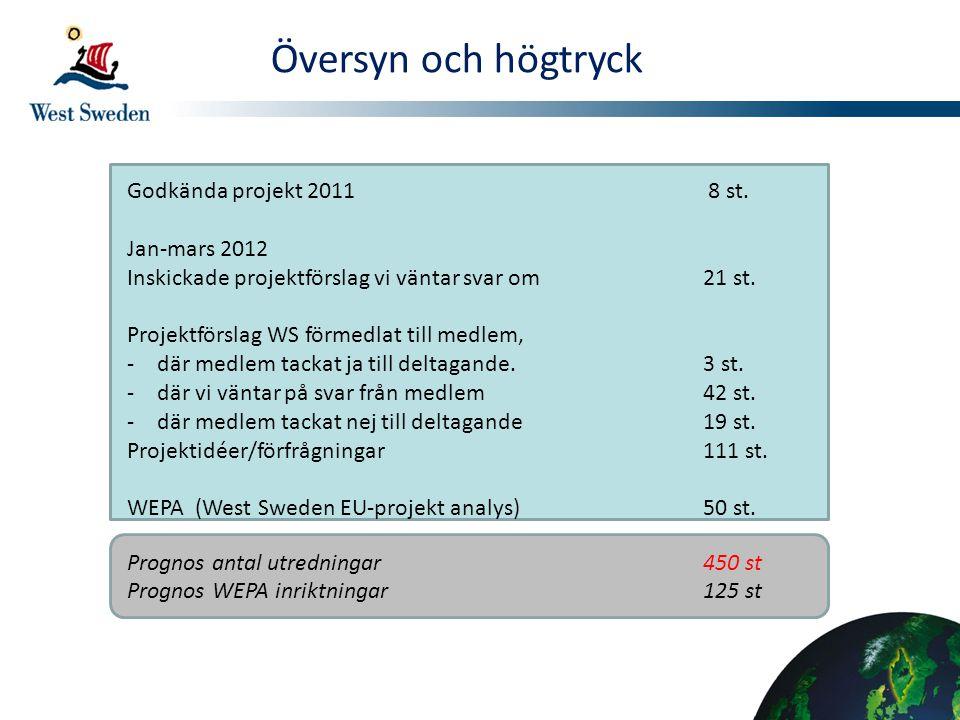 Översyn och högtryck Godkända projekt 2011 8 st. Jan-mars 2012
