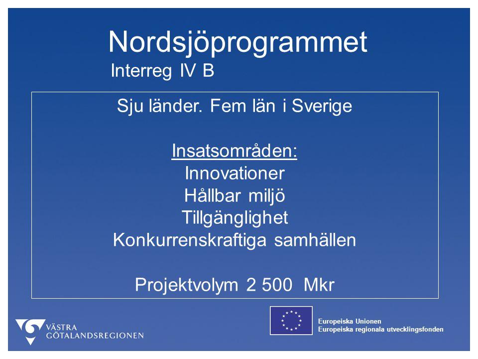 Nordsjöprogrammet Interreg IV B