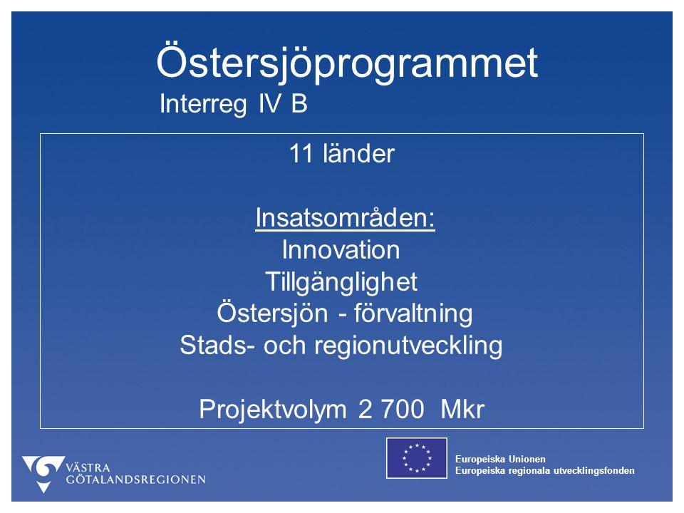 Östersjöprogrammet Interreg IV B