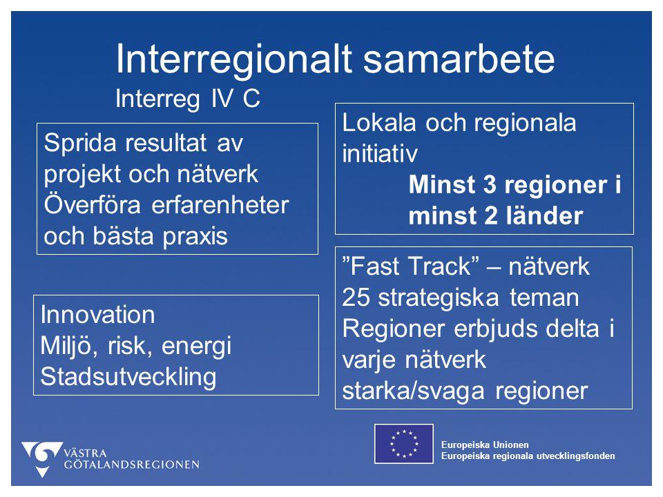 Interregionalt samarbete Interreg IV C
