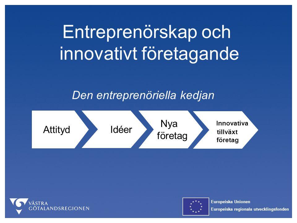 innovativt företagande