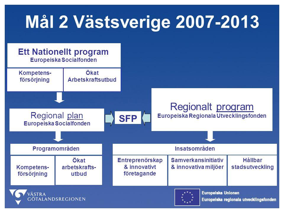 Mål 2 Västsverige 2007-2013 Regionalt program SFP