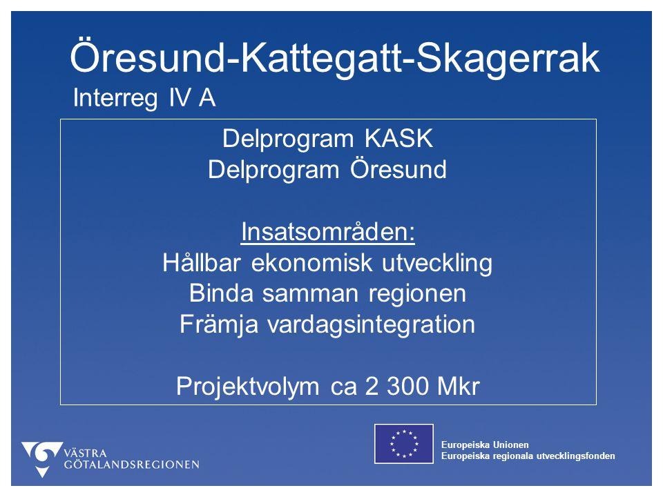 Öresund-Kattegatt-Skagerrak Interreg IV A
