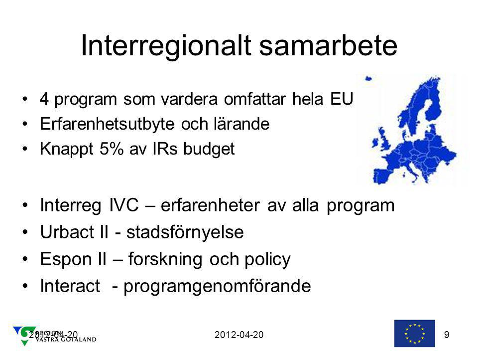 Interregionalt samarbete