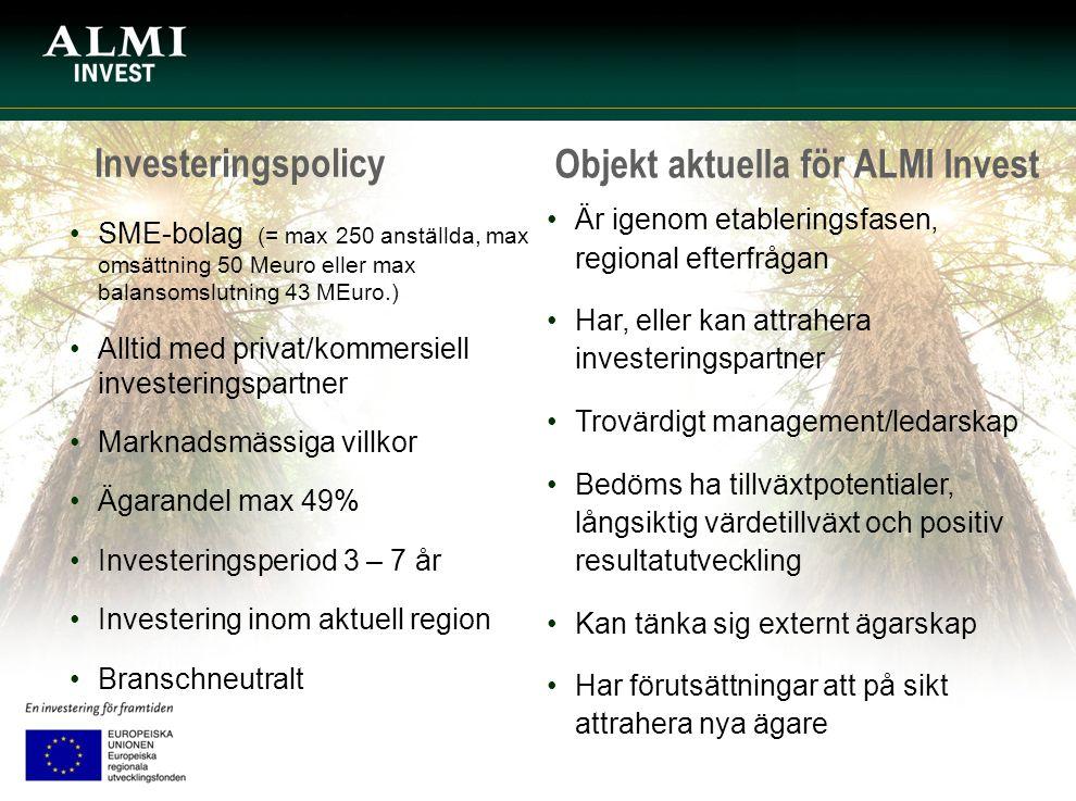 Objekt aktuella för ALMI Invest