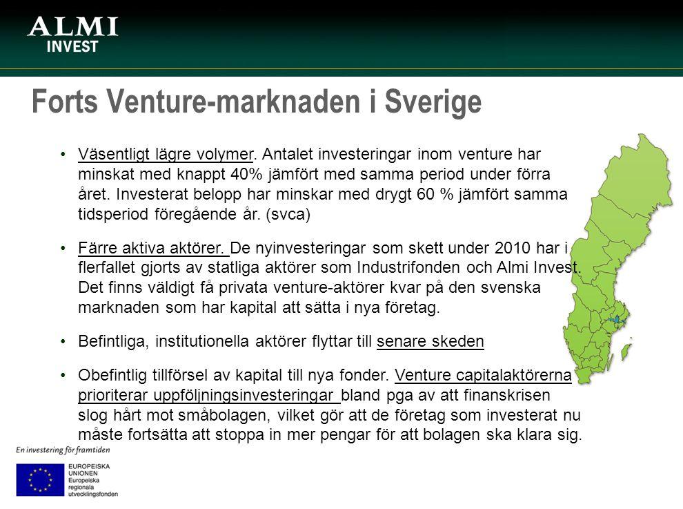 Forts Venture-marknaden i Sverige