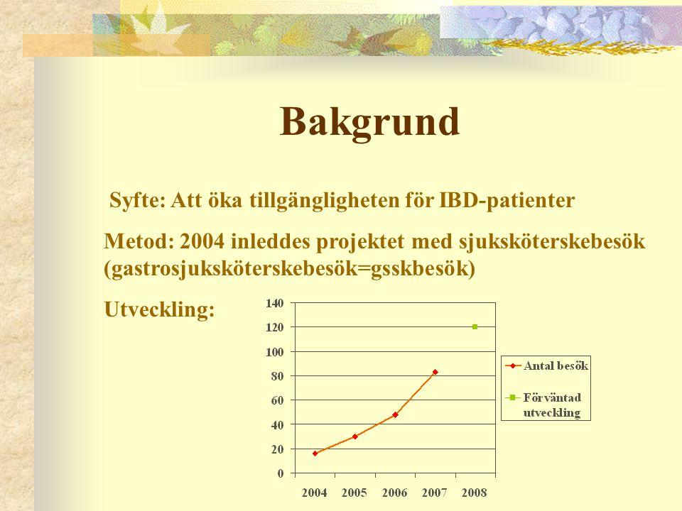 Bakgrund Syfte: Att öka tillgängligheten för IBD-patienter