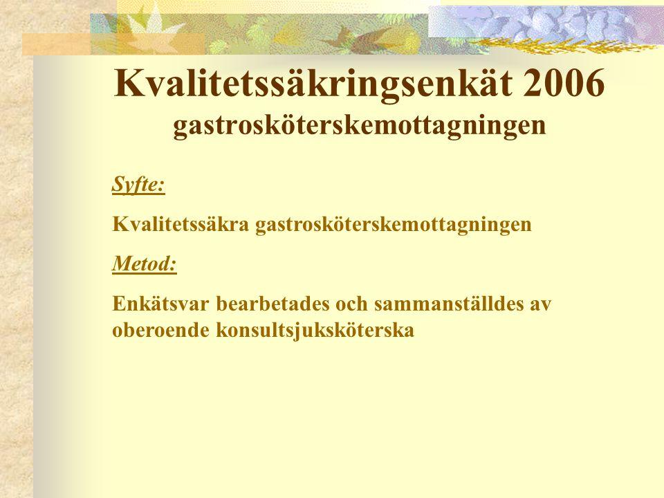 Kvalitetssäkringsenkät 2006 gastrosköterskemottagningen