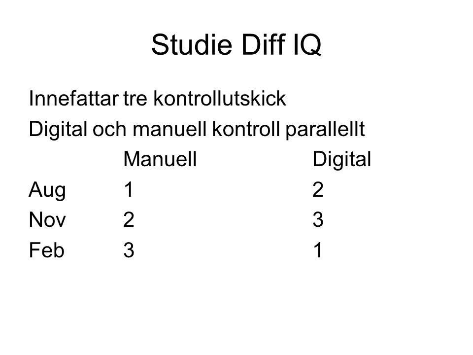 Studie Diff IQ Innefattar tre kontrollutskick