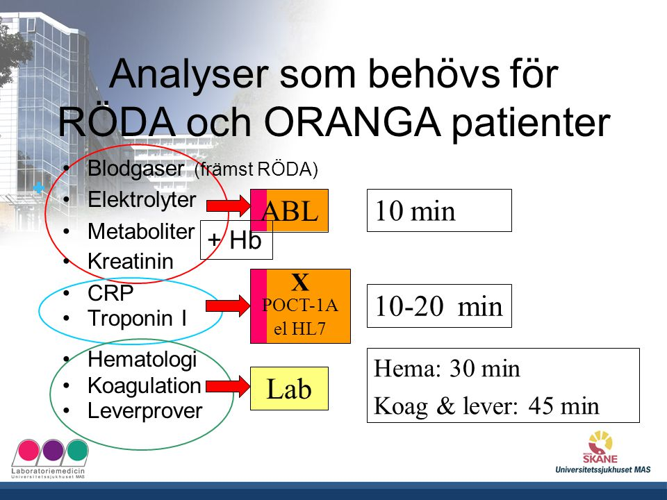 Analyser som behövs för RÖDA och ORANGA patienter