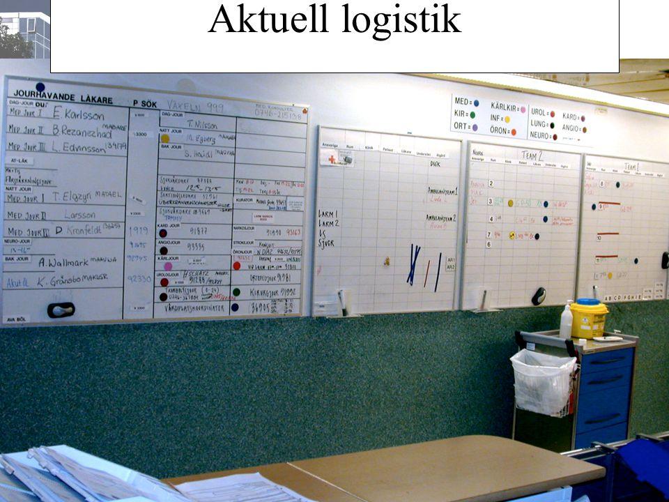 Aktuell logistik